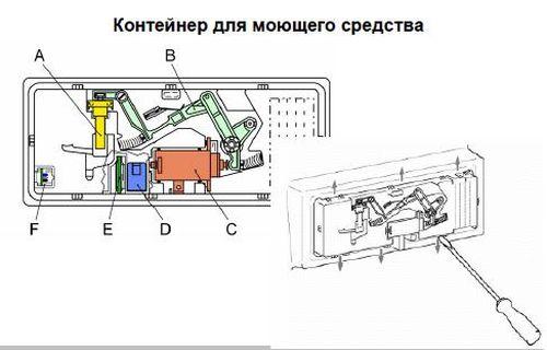 razobrat_posudomoechnuyu_mashinu_1