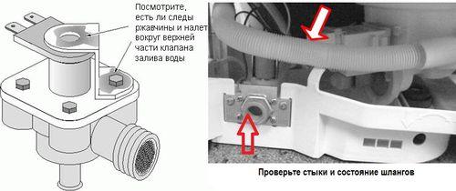 techet-posudomoechnaya-mashina_2