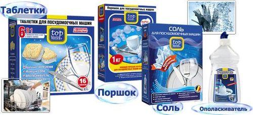 ximiya_dlya_posudomoechnyx_mashin_1