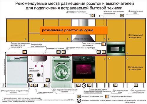 podklyuchenie_posudomoechnoj_mashiny_k_vodoprovodu_4