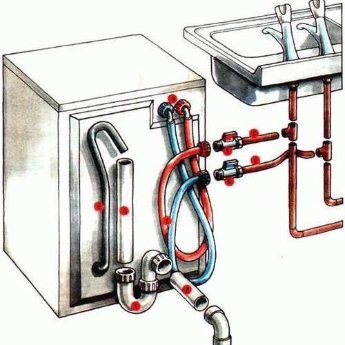 Подключаем посудомоечную машину