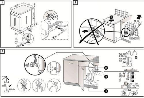 instrukcii-posudomoechnoj-mashiny-bosch_4