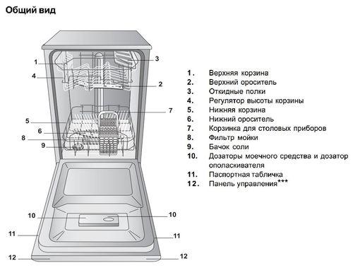 vstraivaemye_posudomoechnye_mashiny_hotpoint_ariston_6