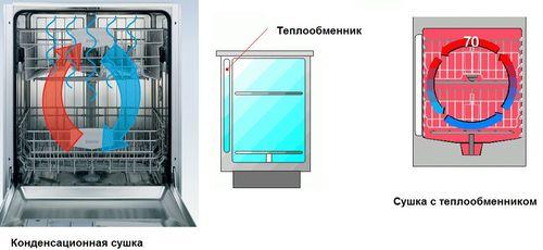 Уплотнения теплообменника КС 100 Невинномысск