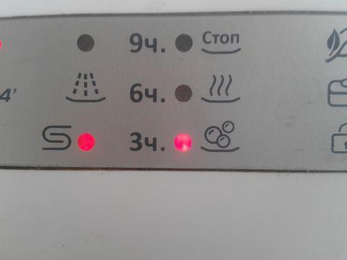 Индикаторы посудомоечной машины