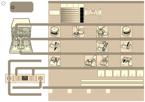 Инструкция по использованию посудомоечной