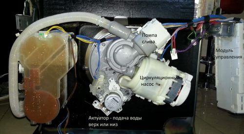 Система посудомоечной машины