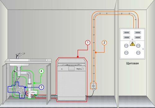 Подсоединение к электропроводке