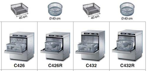 Различия между разными моделями посудомоек