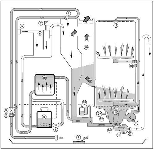 Гидравлическая схема посудомойки
