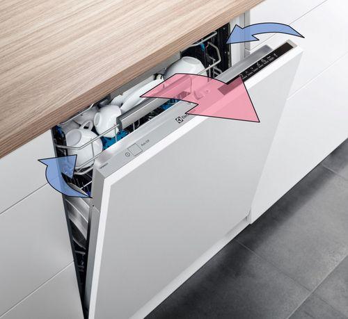 посудомоечная машина с функцией AirDry