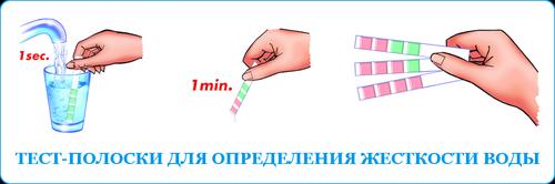 Правила использования полосок