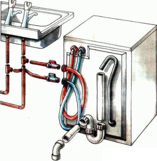 posudomoechnoj-otklyuchenii-vody_3