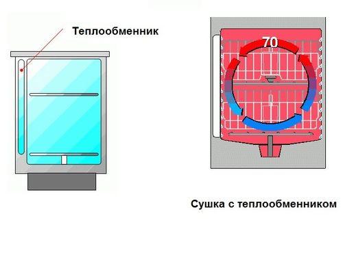 Кожухотрубный испаритель Alfa Laval DXD 390R Новоуральск