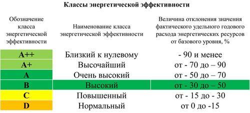 rasshifrovka-klassa-mojki_1