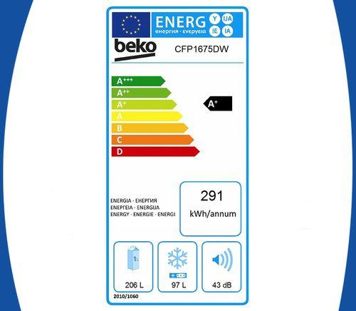Наклейка энергоэффективности